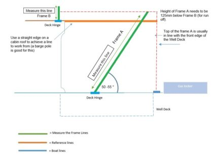 Boat Cover measurements
